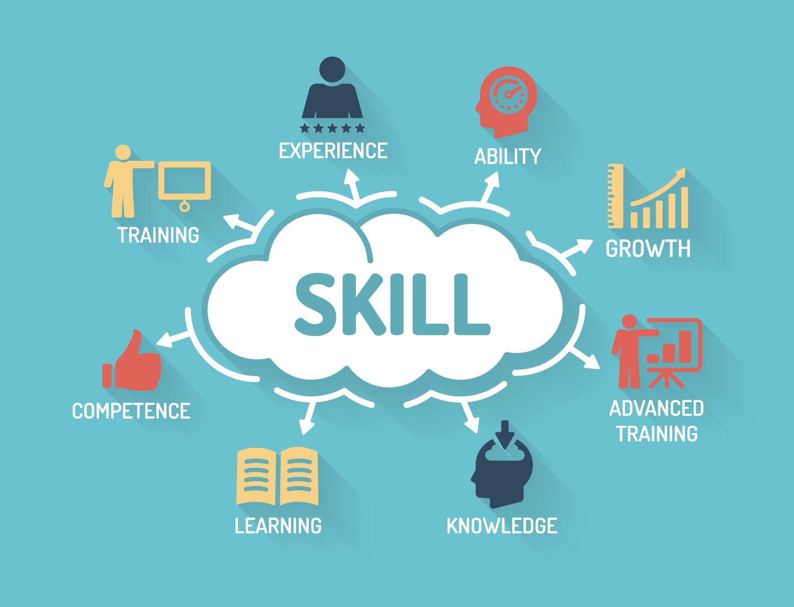21st century skills  in 5 stappen van buzzword naar betere