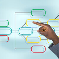 Organisatiestructuur… Nog van deze tijd?
